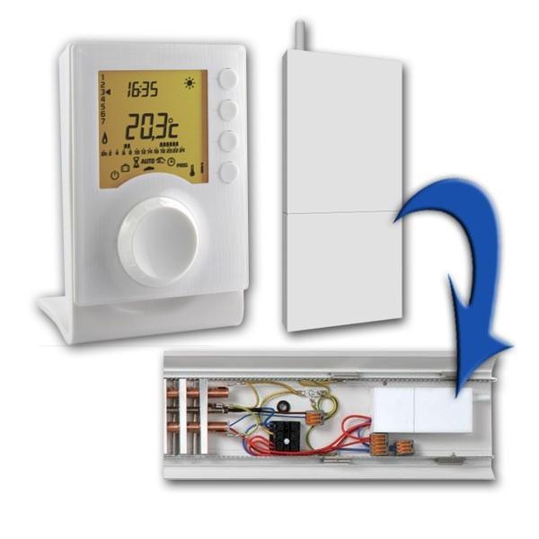 Thermostat r cepteur radio int gr c bl boutique plinthes ch - Plinthes chauffantes hydrauliques ...